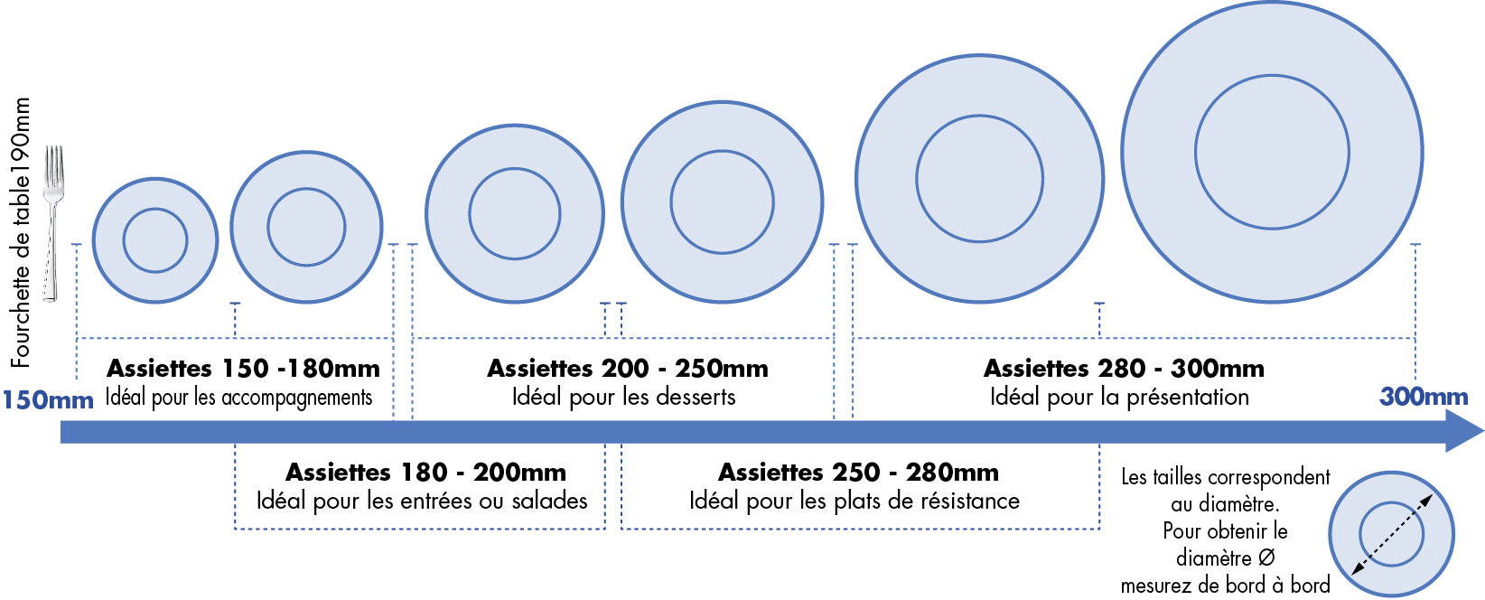 fr_plate_size_guide